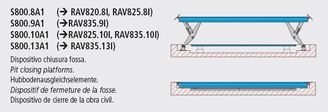 NewRAV800Series_dis01